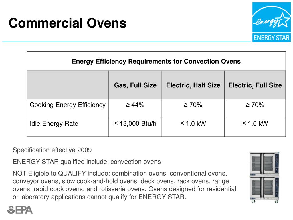 Commercial Ovens