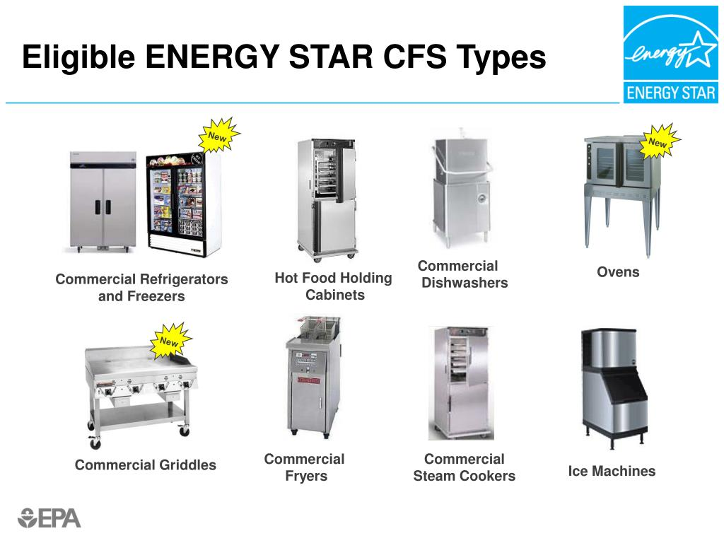 Eligible ENERGY STAR CFS Types