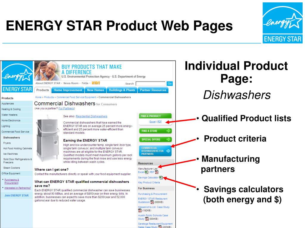 ENERGY STAR Product Web Pages