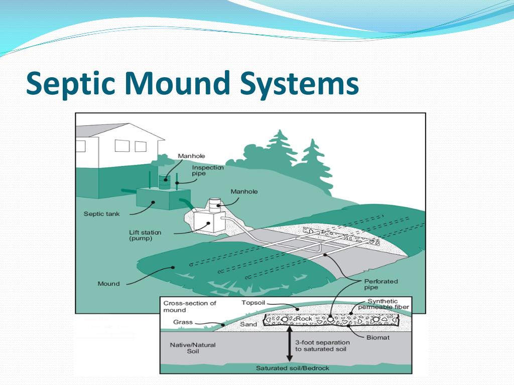 how to build a sand mound septic system