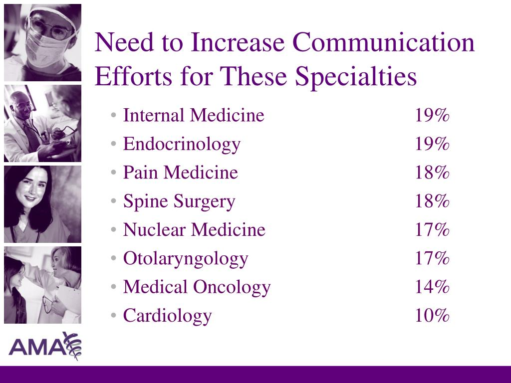 Need to Increase Communication Efforts for These Specialties