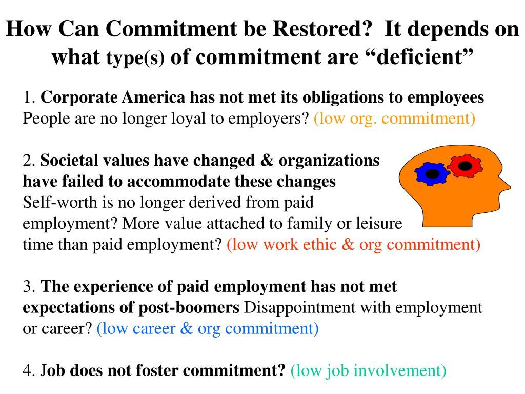 Commitment Vs Involvement: Why Is Managing Employee Commitment & Loyalty