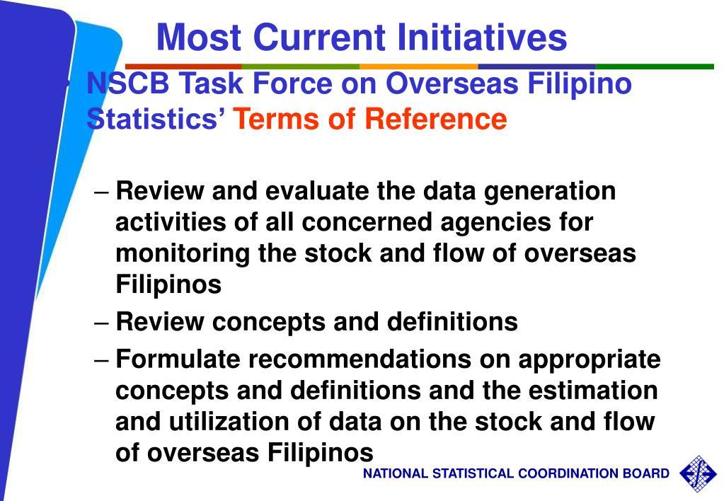 Most Current Initiatives