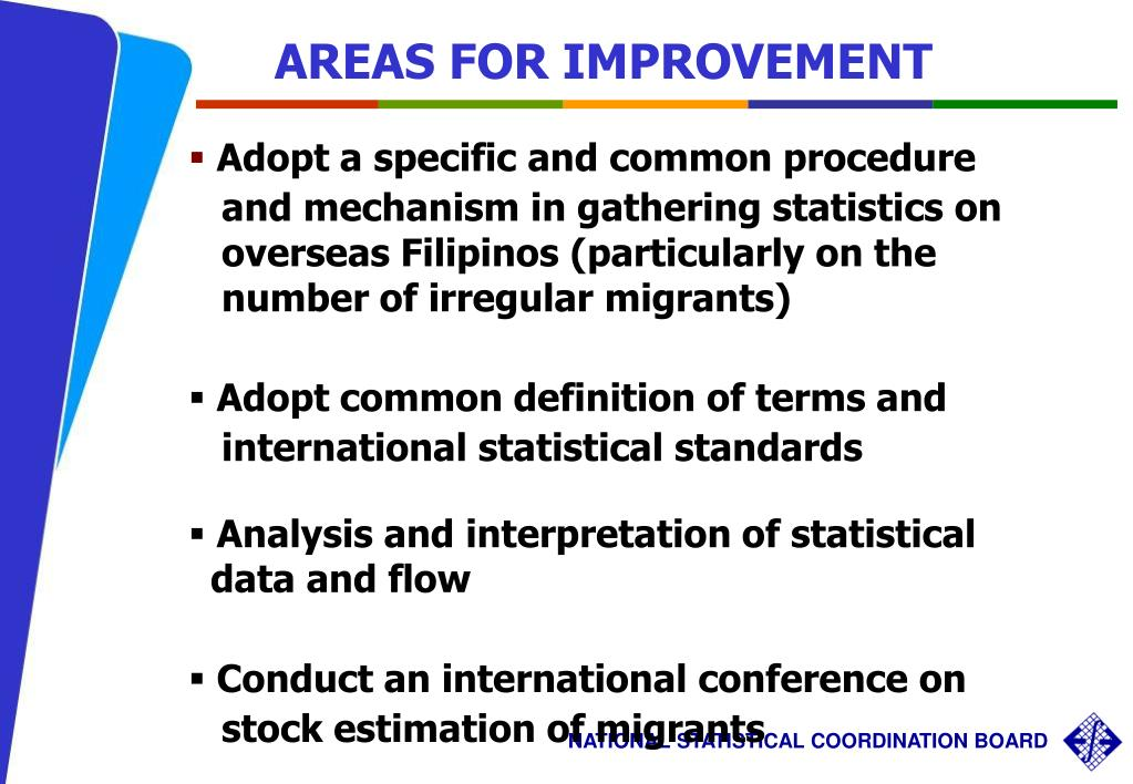 AREAS FOR IMPROVEMENT