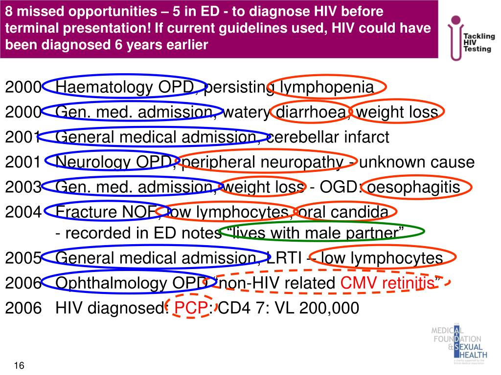8 missed opportunities – 5 in ED - to diagnose HIV before terminal presentation! If current guidelines used, HIV could have been diagnosed 6 years earlier