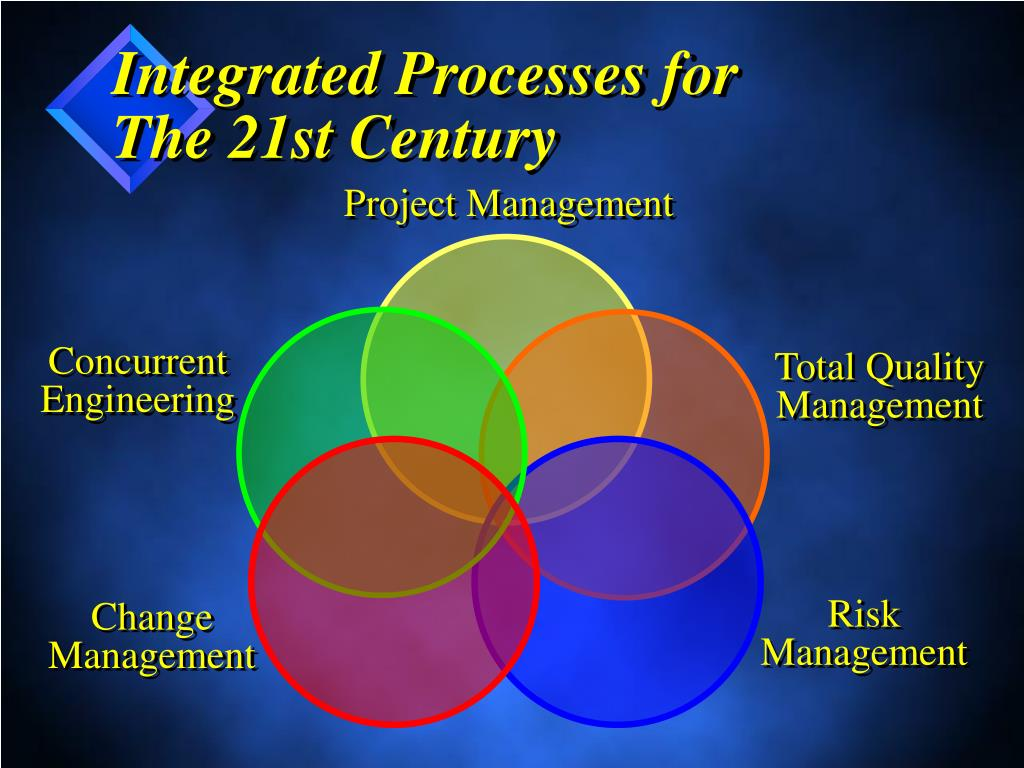 Integrated Processes for