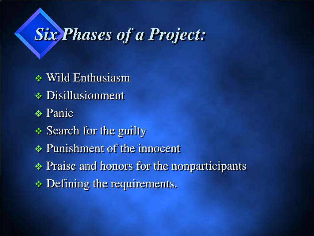Six Phases of a Project: