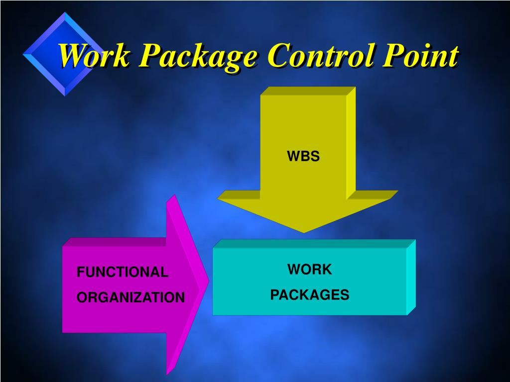 Work Package Control Point