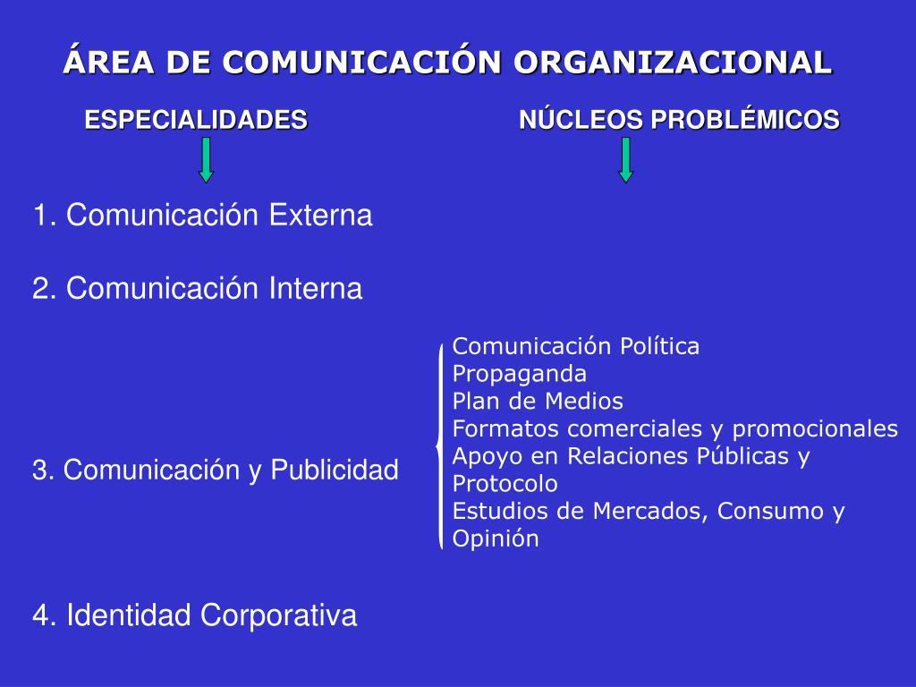 ÁREA DE COMUNICACIÓN ORGANIZACIONAL