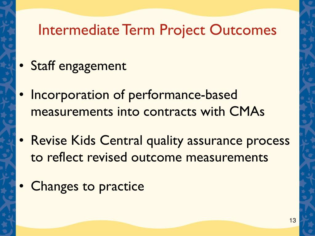 Intermediate Term Project Outcomes