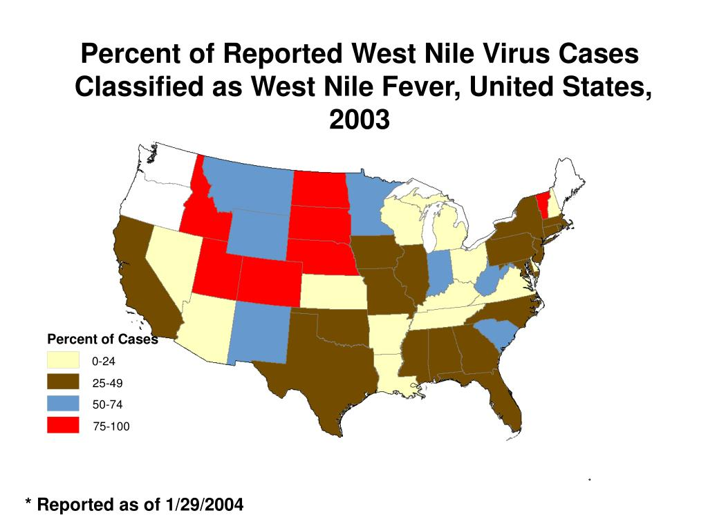 Percent of Reported West Nile Virus Cases