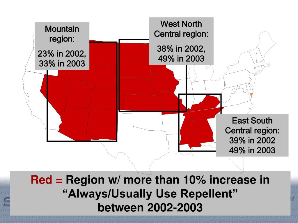 West North Central region: