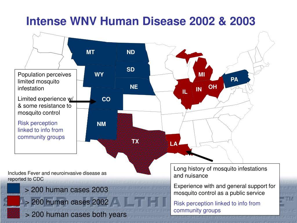 Intense WNV Human Disease 2002 & 2003