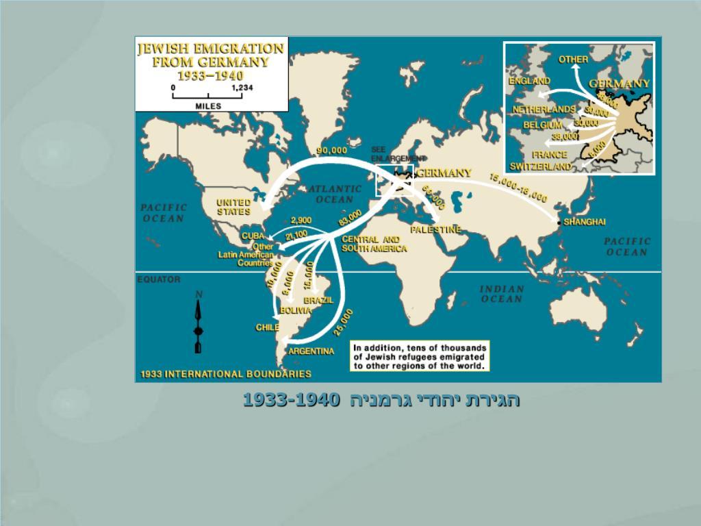 הגירת יהודי גרמניה  1933-1940