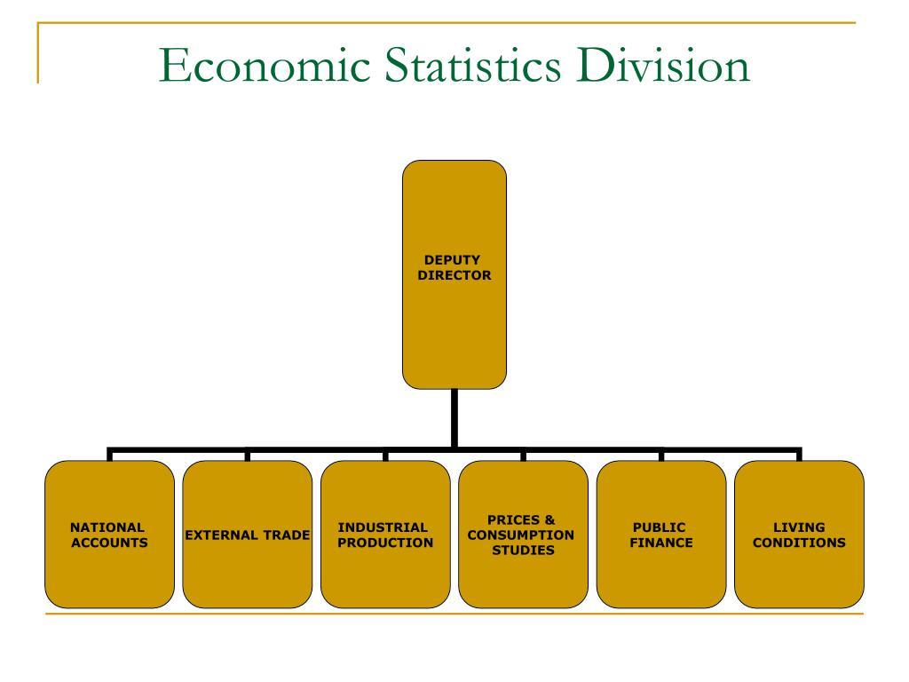 Economic Statistics Division