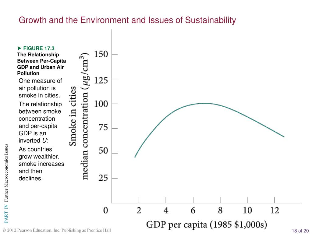 Growth and the Environment and Issues of Sustainability