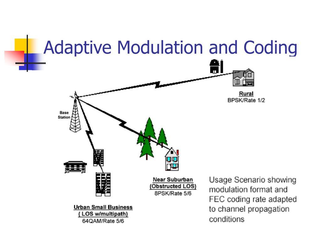 Adaptive Modulation and Coding