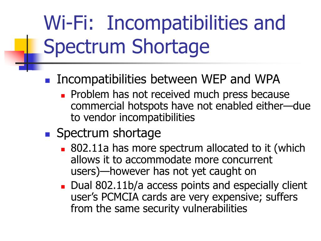 Wi-Fi:  Incompatibilities and Spectrum Shortage