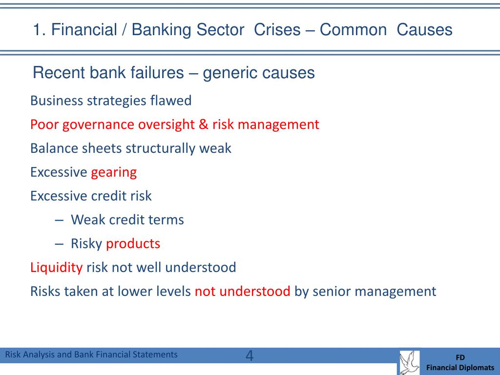 1. Financial / Banking Sector  Crises – Common  Causes