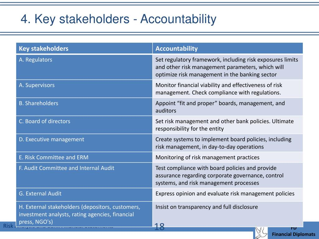 4. Key stakeholders - Accountability
