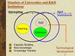 mandate of universities and r d institutions