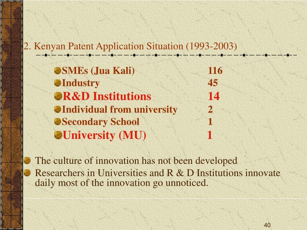 2. Kenyan Patent Application Situation (1993-2003)