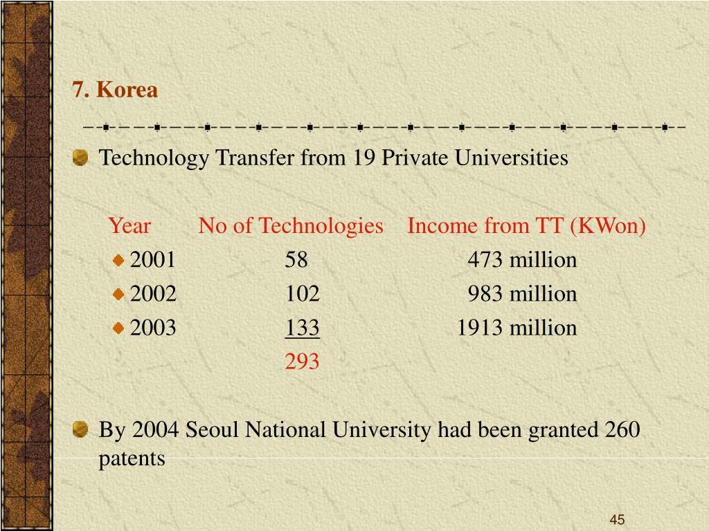 7. Korea