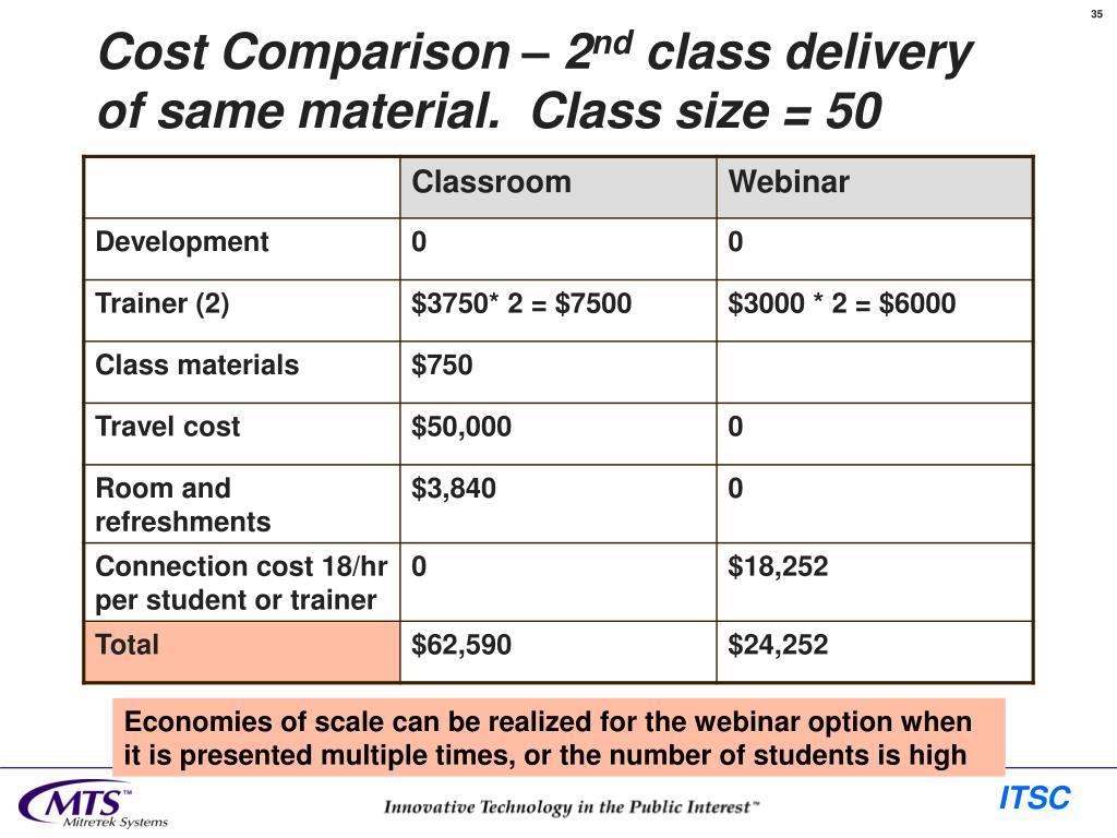 Cost Comparison – 2