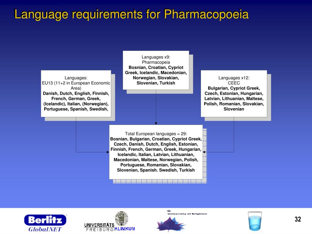 Language requirements for Pharmacopoeia