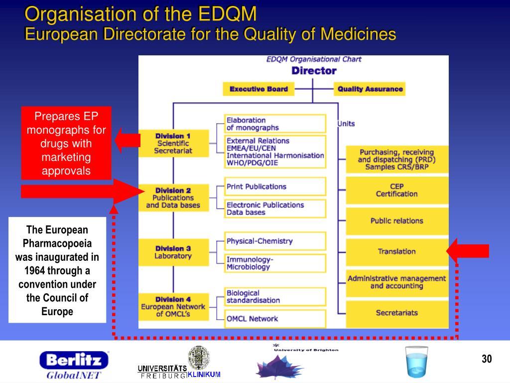 Organisation of the EDQM