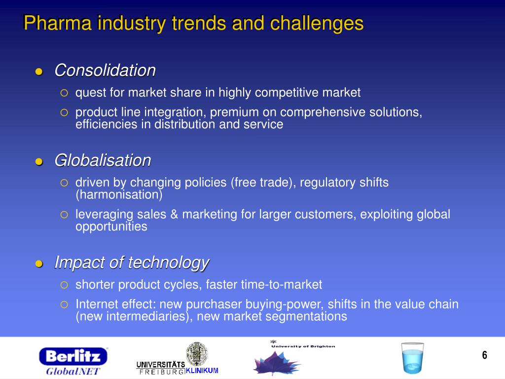 Pharma industry trends and challenges