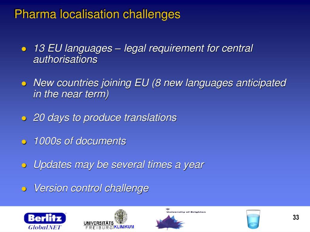 Pharma localisation challenges
