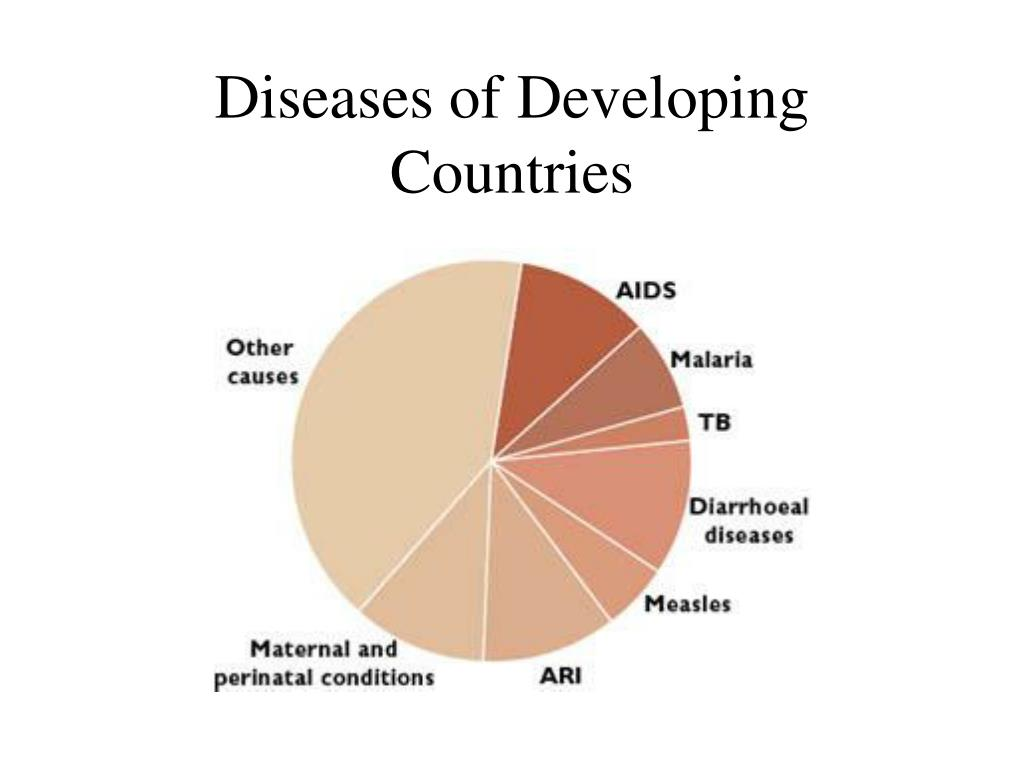 Diseases of Developing Countries