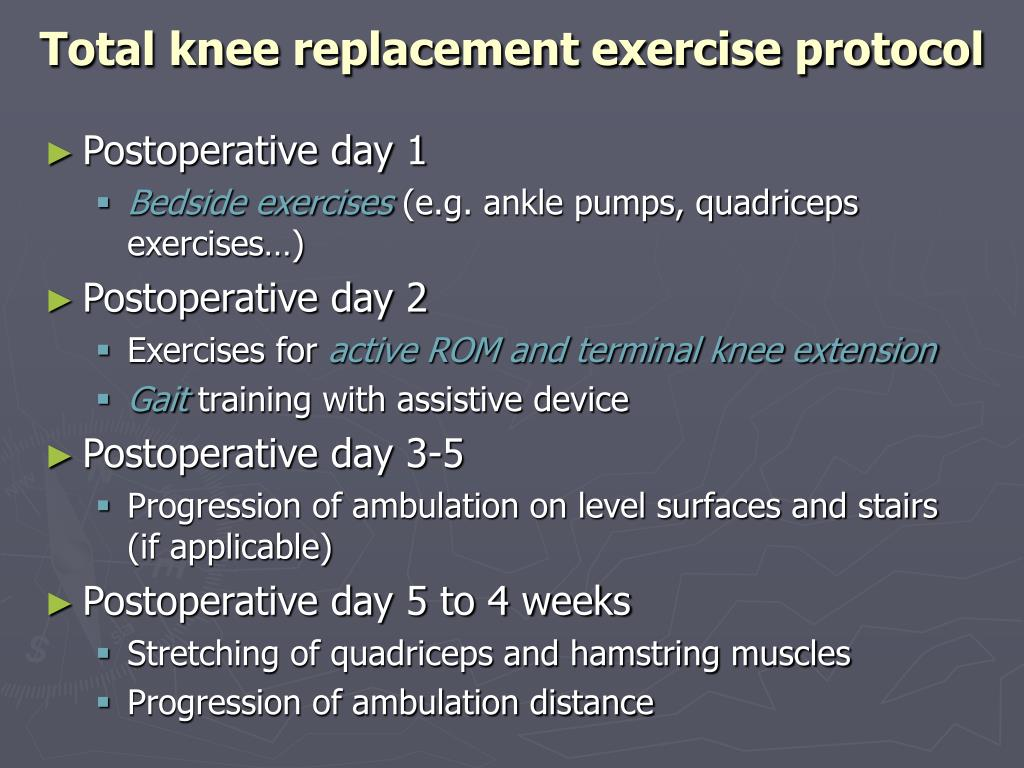 Total knee replacement exercise protocol