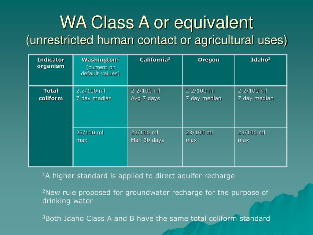 WA Class A or equivalent