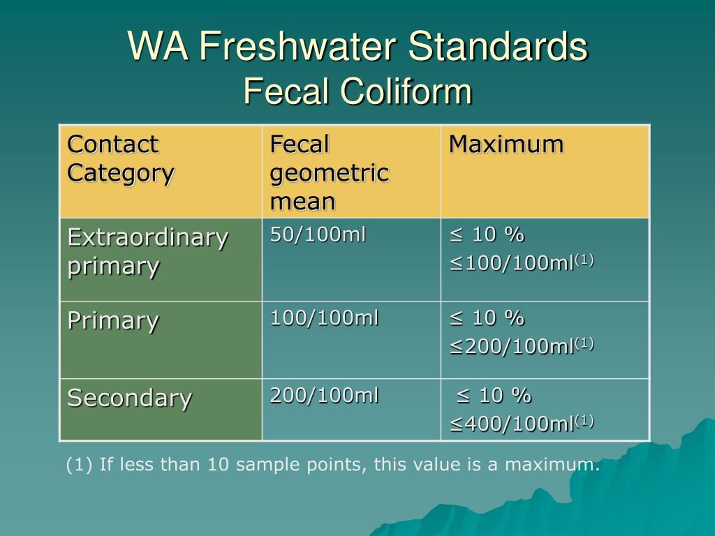 WA Freshwater Standards