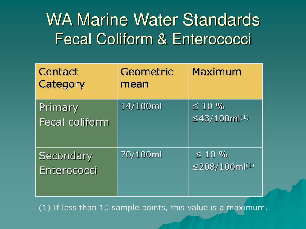 WA Marine Water Standards