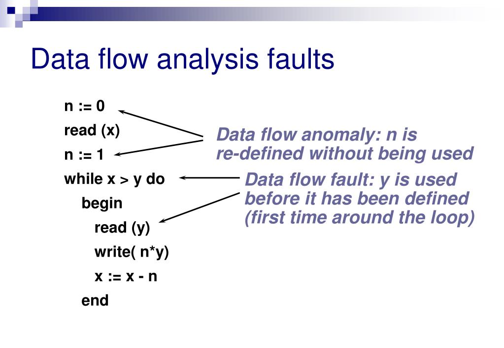 Data flow anomaly: n is