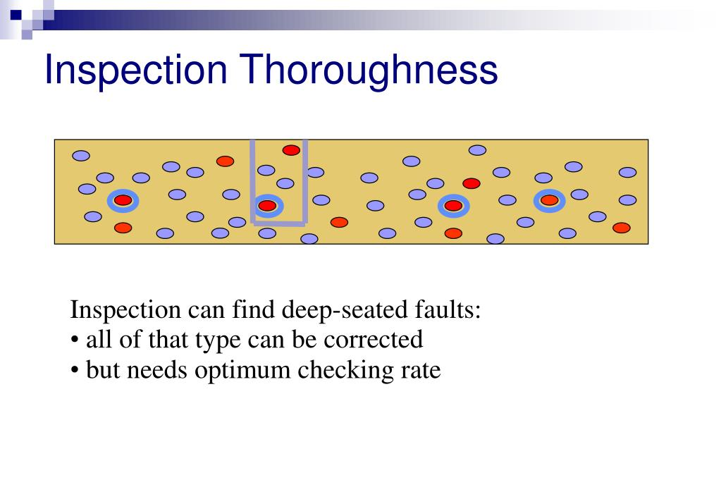 Inspection Thoroughness