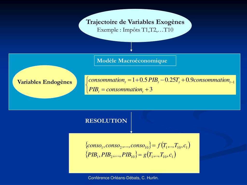 Trajectoire de Variables