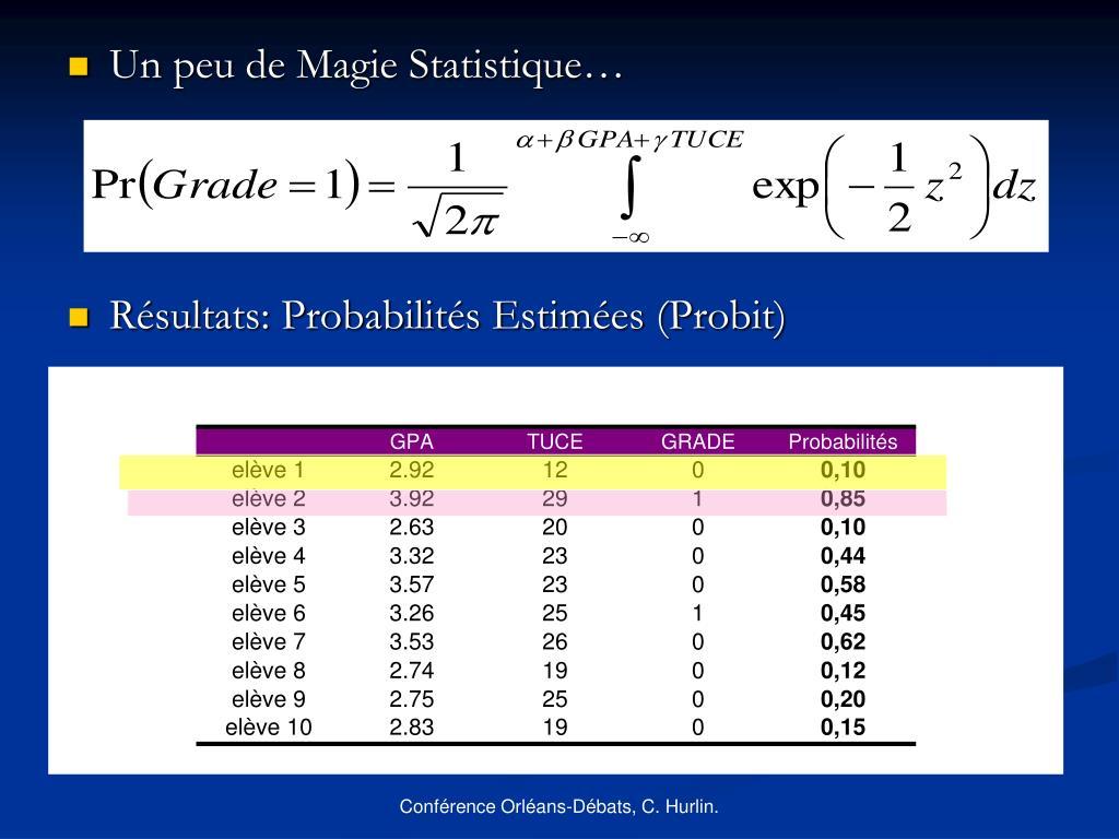 Un peu de Magie Statistique…
