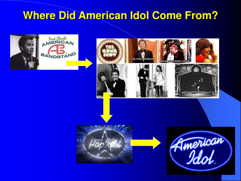 Where Did American Idol Come From?
