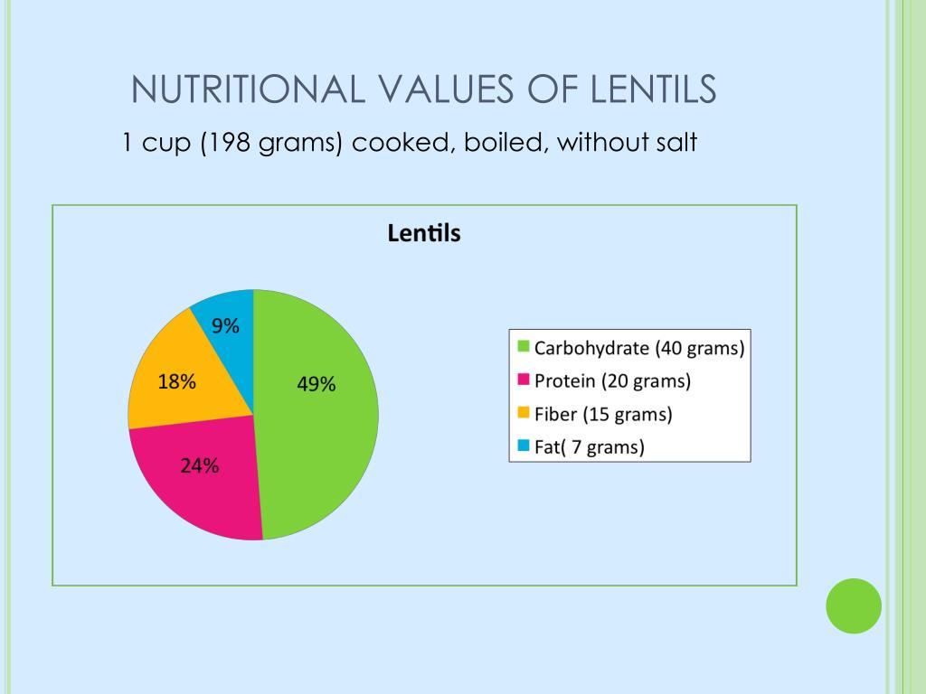 NUTRITIONAL VALUES OF LENTILS