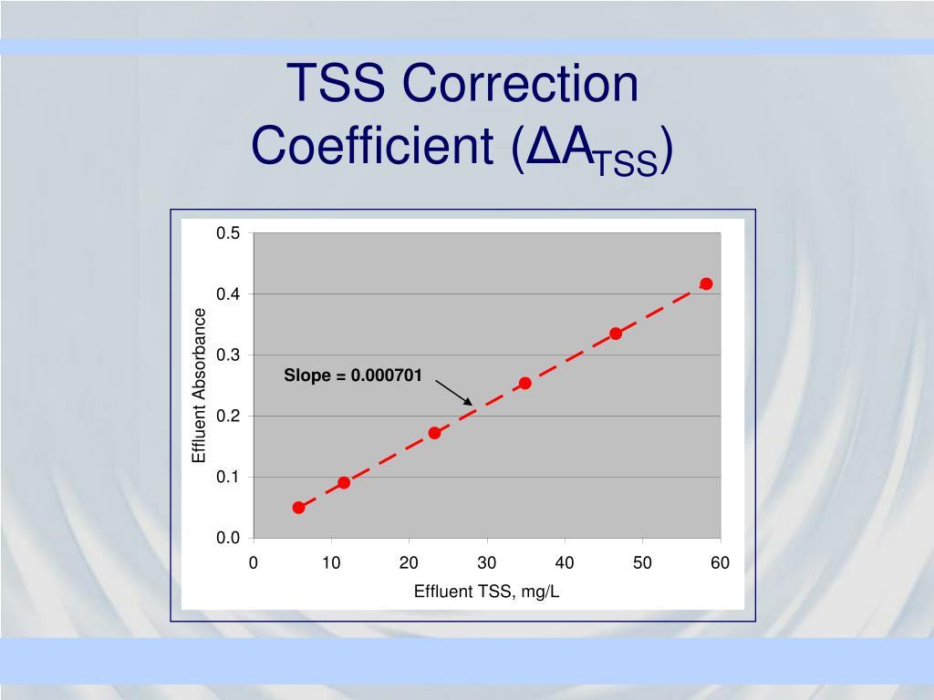 TSS Correction