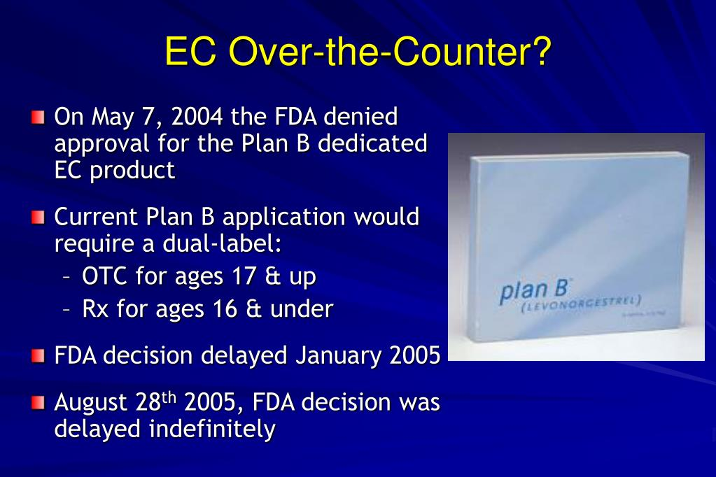 EC Over-the-Counter?