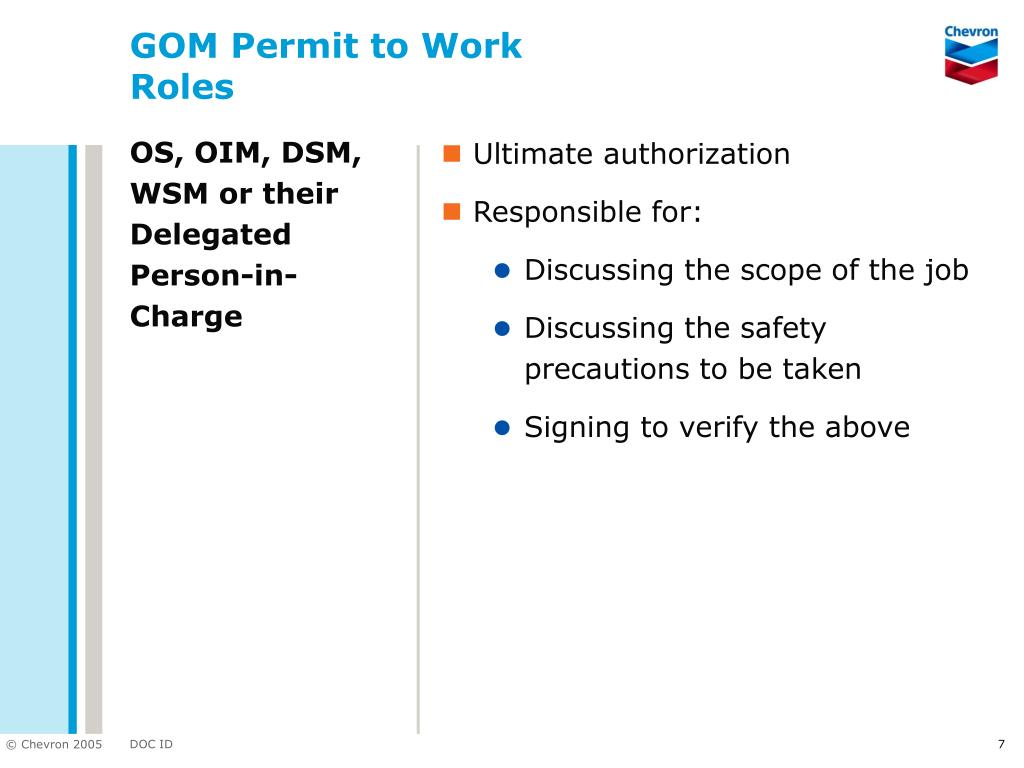 OS, OIM, DSM, WSM or their Delegated Person-in-Charge