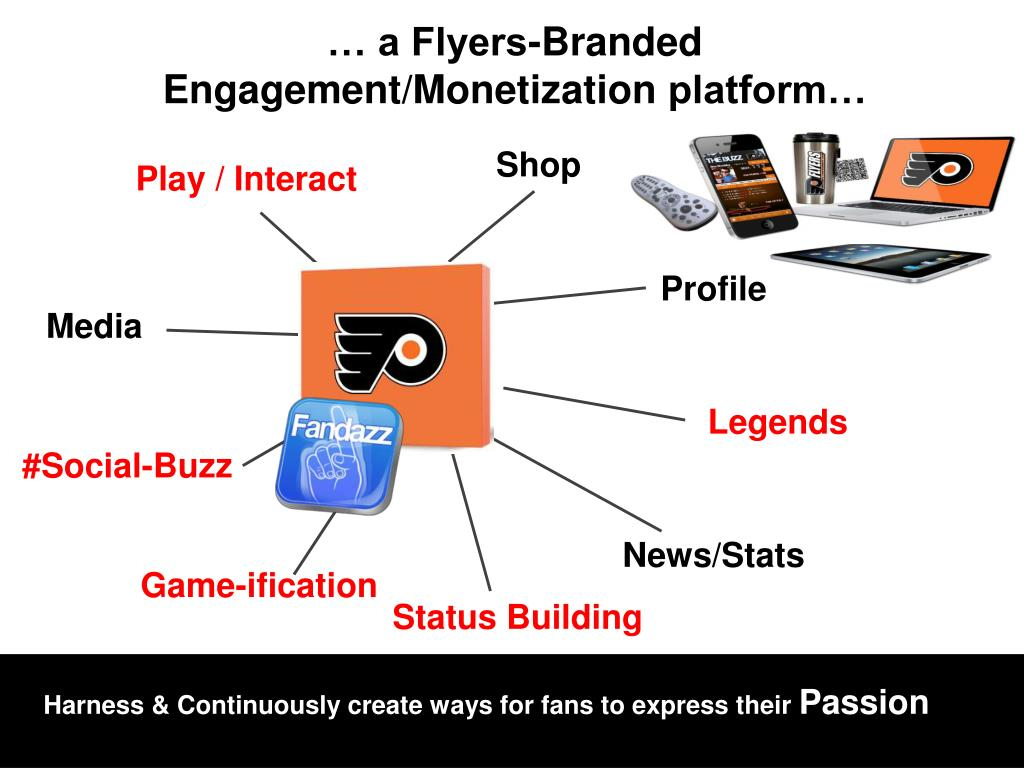 … a Flyers-Branded