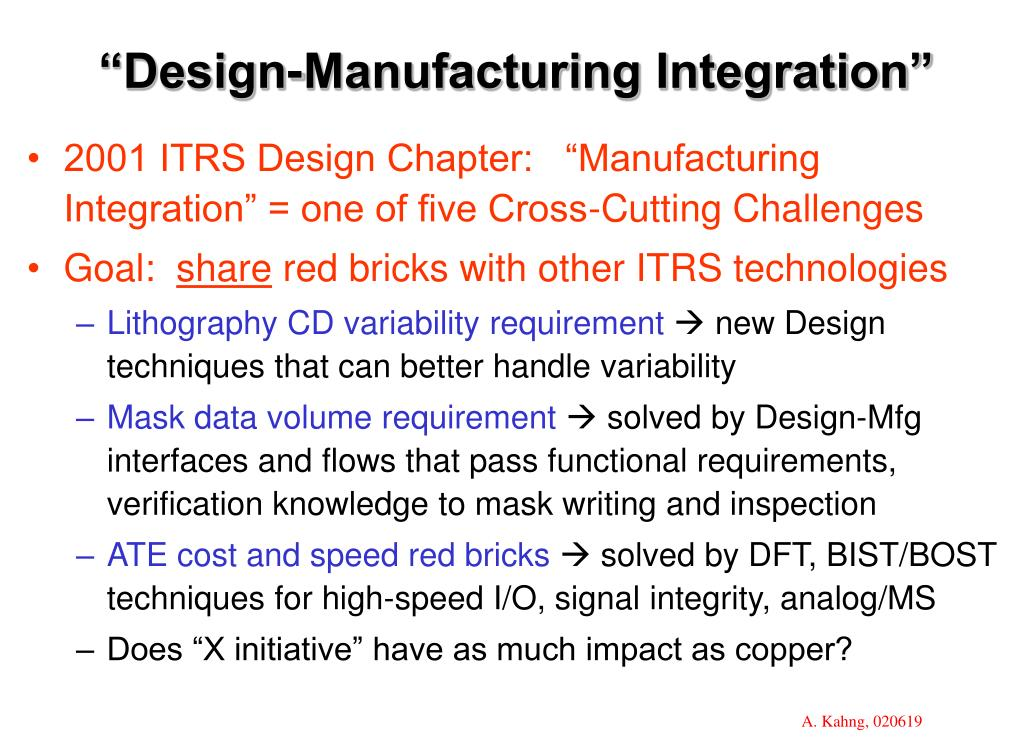 """Design-Manufacturing Integration"""