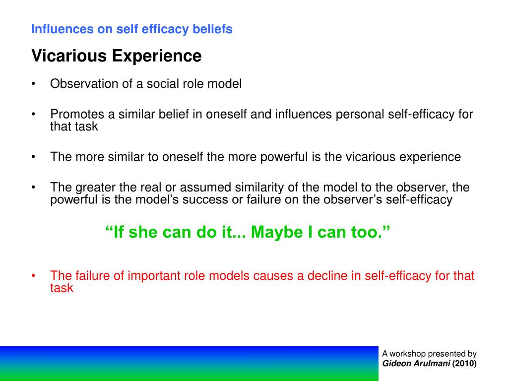 Influences on self efficacy beliefs