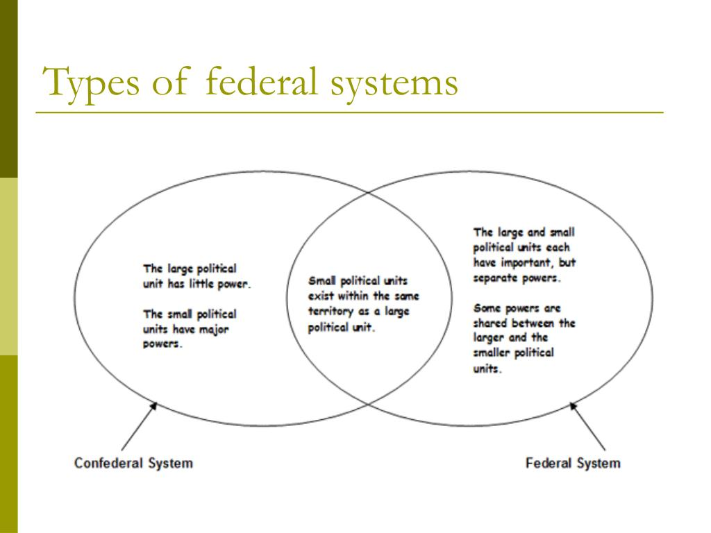Types of federal systems